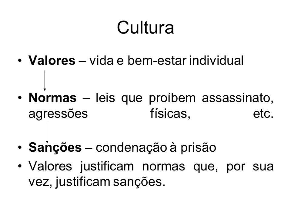 Cultura Valores – vida e bem-estar individual Normas – leis que proíbem assassinato, agressões físicas, etc. Sanções – condenação à prisão Valores jus