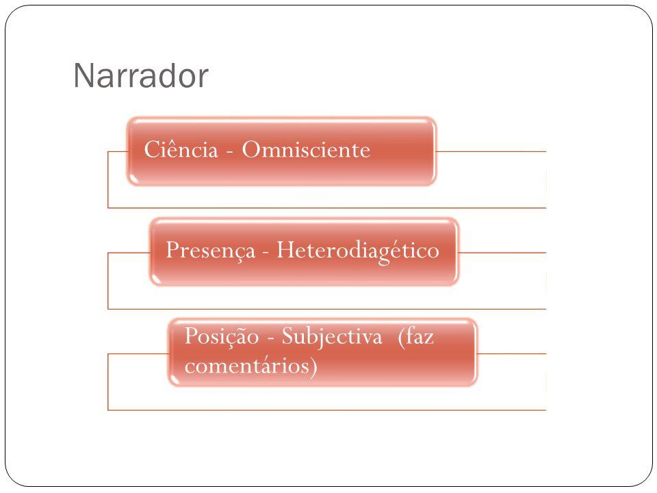 Narrador Ciência - OmniscientePresença - Heterodiagético Posição - Subjectiva (faz comentários)