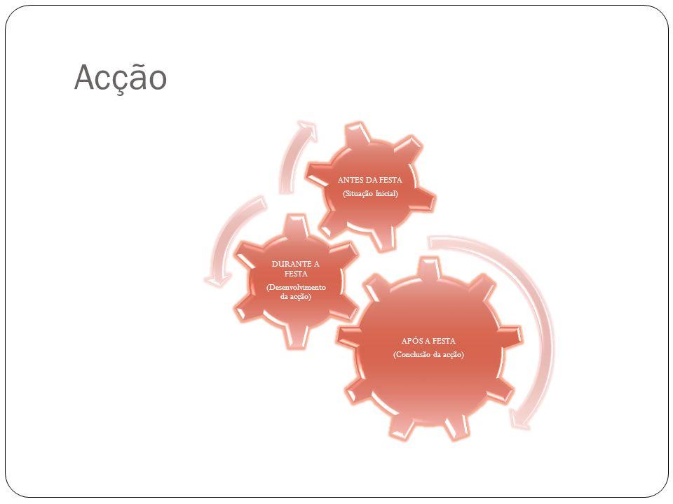 Acção – Situação Inicial PersonagensNobre Cada um com uma missão definida (oculta) para a festa.
