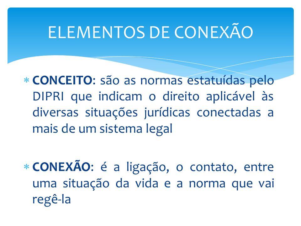 CONCEITO: são as normas estatuídas pelo DIPRI que indicam o direito aplicável às diversas situações jurídicas conectadas a mais de um sistema legal CONEXÃO: é a ligação, o contato, entre uma situação da vida e a norma que vai regê-la ELEMENTOS DE CONEXÃO
