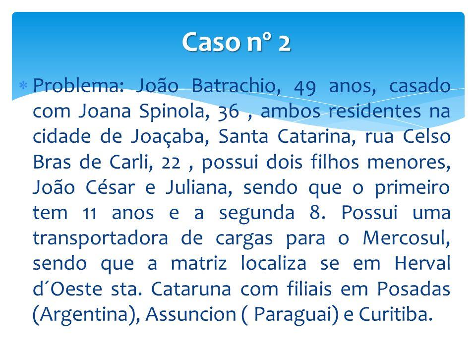 Problema: João Batrachio, 49 anos, casado com Joana Spinola, 36, ambos residentes na cidade de Joaçaba, Santa Catarina, rua Celso Bras de Carli, 22, possui dois filhos menores, João César e Juliana, sendo que o primeiro tem 11 anos e a segunda 8.