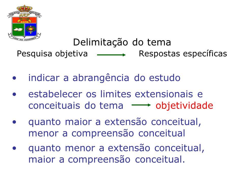 Delimitação do tema Pesquisa objetiva Respostas específicas indicar a abrangência do estudo estabelecer os limites extensionais e conceituais do temaobjetividade quanto maior a extensão conceitual, menor a compreensão conceitual quanto menor a extensão conceitual, maior a compreensão conceitual.