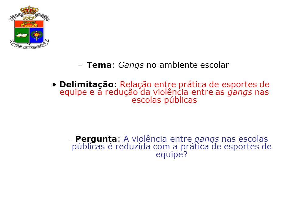 –Tema: Gangs no ambiente escolar Delimitação: Relação entre prática de esportes de equipe e a redução da violência entre as gangs nas escolas públicas –Pergunta: A violência entre gangs nas escolas públicas é reduzida com a prática de esportes de equipe?