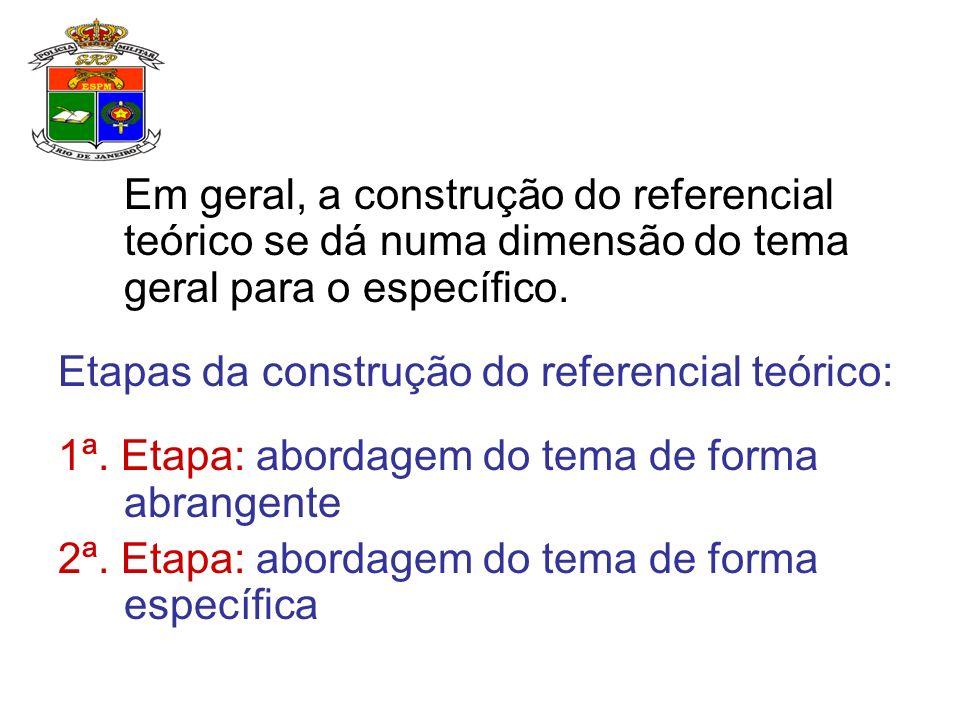 Em geral, a construção do referencial teórico se dá numa dimensão do tema geral para o específico. Etapas da construção do referencial teórico: 1ª. Et