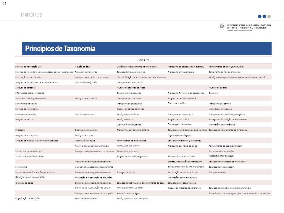 Princípios de Taxonomia PRINCÍPIOS 12 Class 39 Serviços de navegação GPSAdução de águaDepósito/armazenamento de mercadoriasTransporte de passageiros [