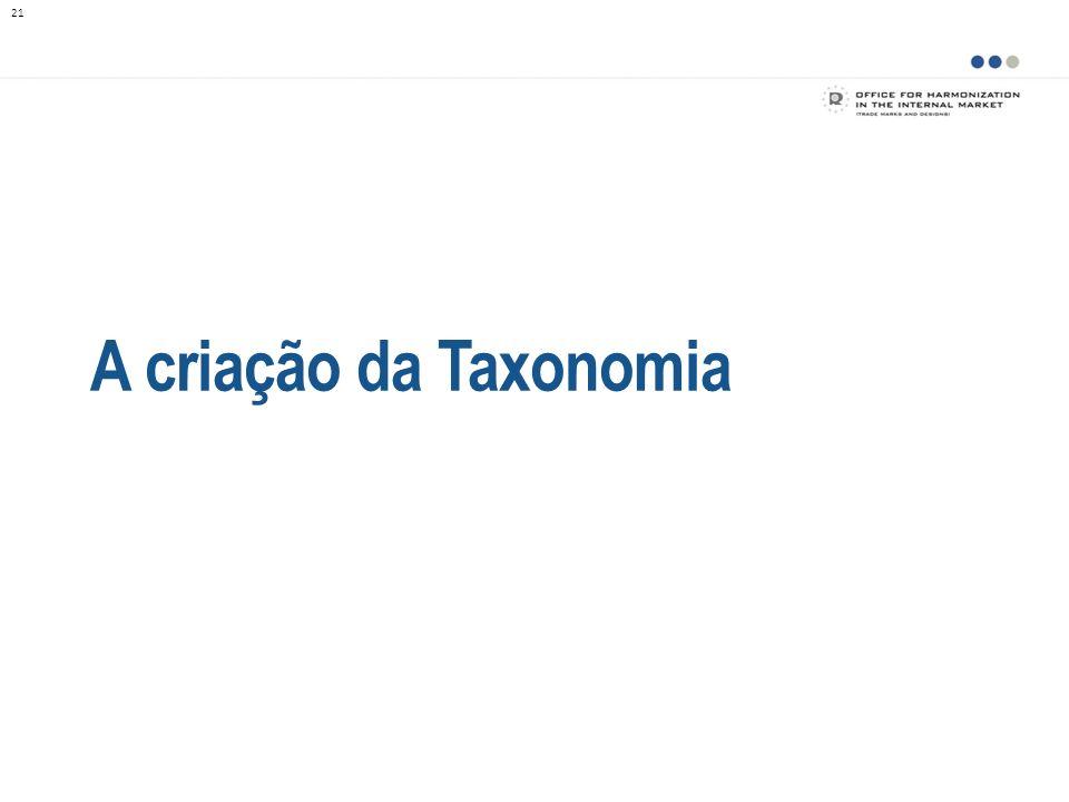 A criação da Taxonomia 21