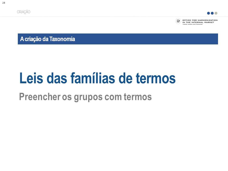 A criação da Taxonomia Leis das famílias de termos CRIAÇÃO Preencher os grupos com termos 26