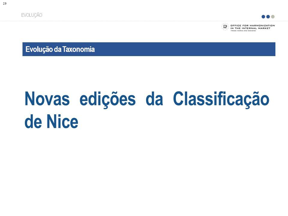 Evolução da Taxonomia Novas edições da Classificação de Nice EVOLUÇÃO 29