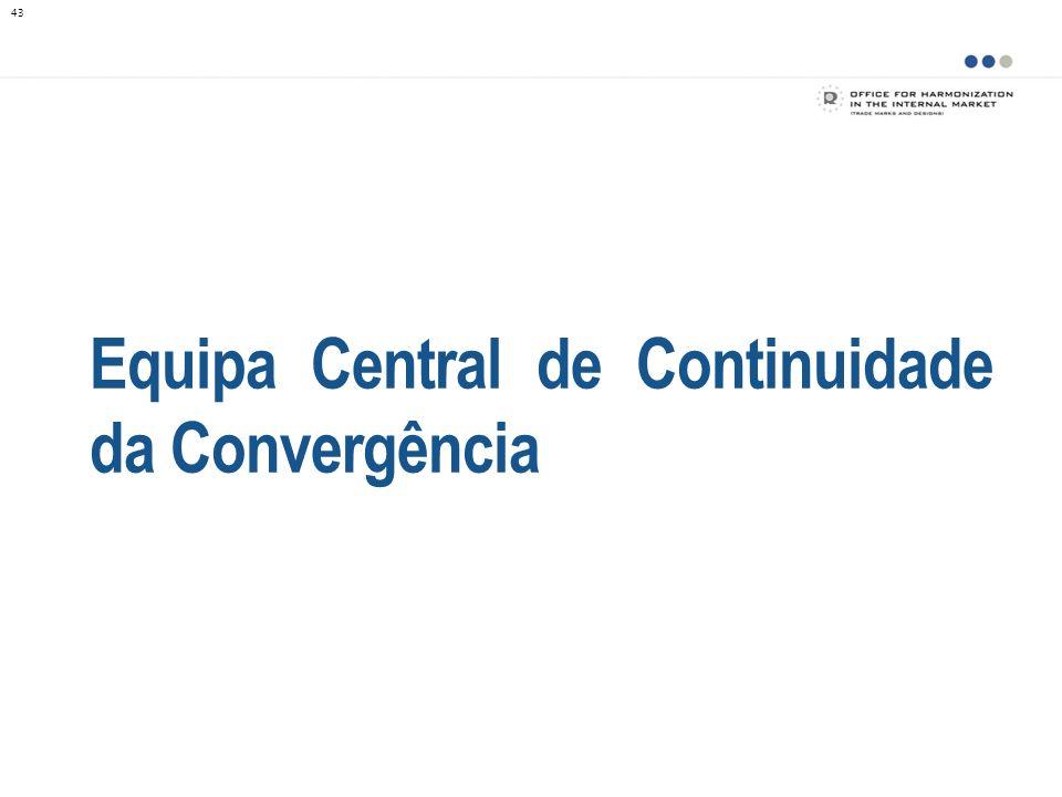 Equipa Central de Continuidade da Convergência 43