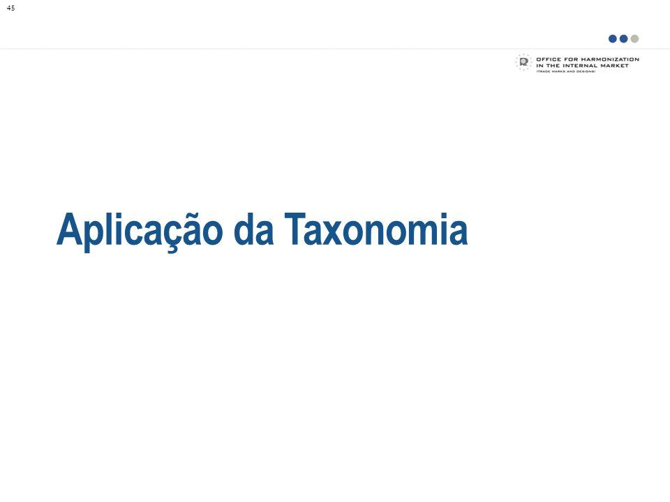 Aplicação da Taxonomia 45