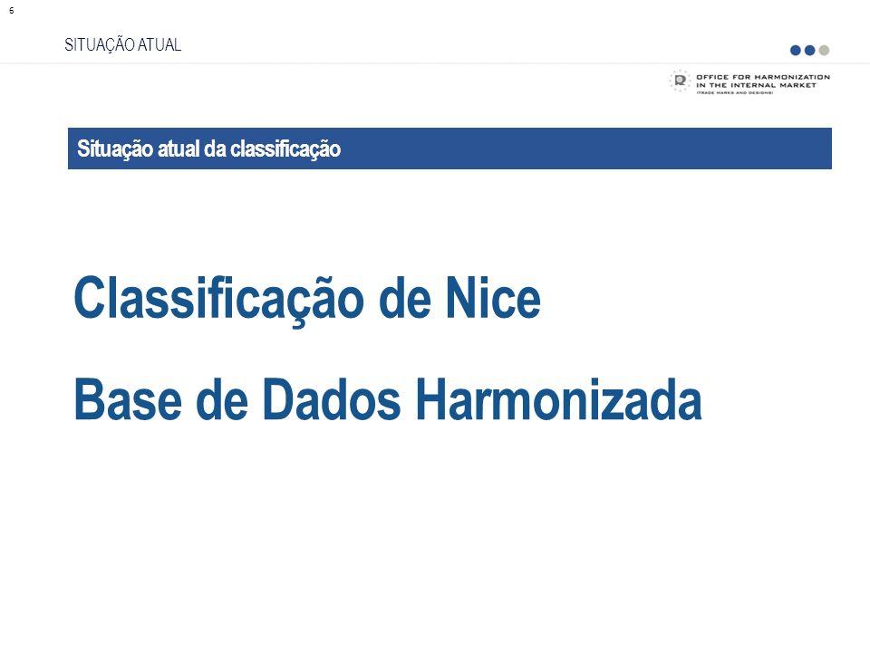 Classificação de Nice SITUAÇÃO ATUAL Situação atual da classificação Base de Dados Harmonizada 6
