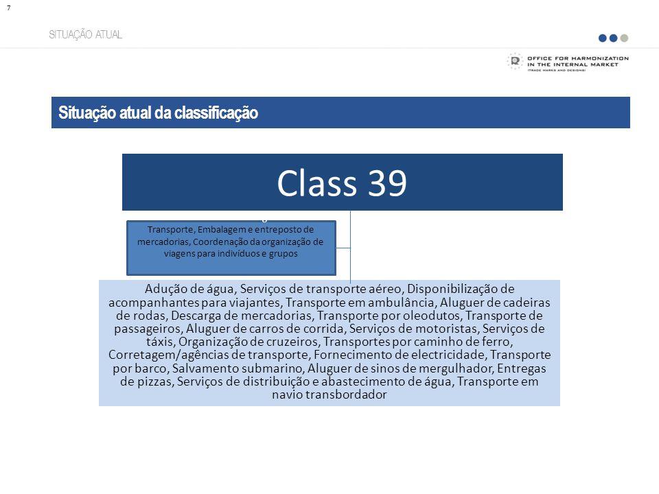 SITUAÇÃO ATUAL Situação atual da classificação 7 Class 39 Adução de água, Serviços de transporte aéreo, Disponibilização de acompanhantes para viajant