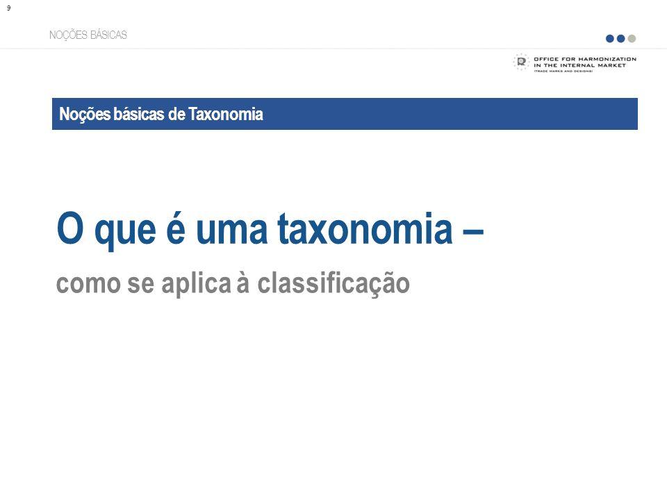 como se aplica à classificação Noções básicas de Taxonomia O que é uma taxonomia – NOÇÕES BÁSICAS 9