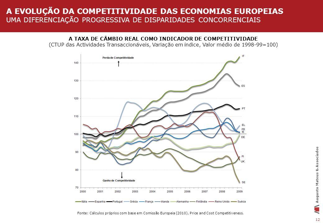 12 Augusto Mateus & Associados Fonte: Cálculos próprios com base em Comissão Europeia (2010), Price and Cost Competitiveness. A TAXA DE CÂMBIO REAL CO
