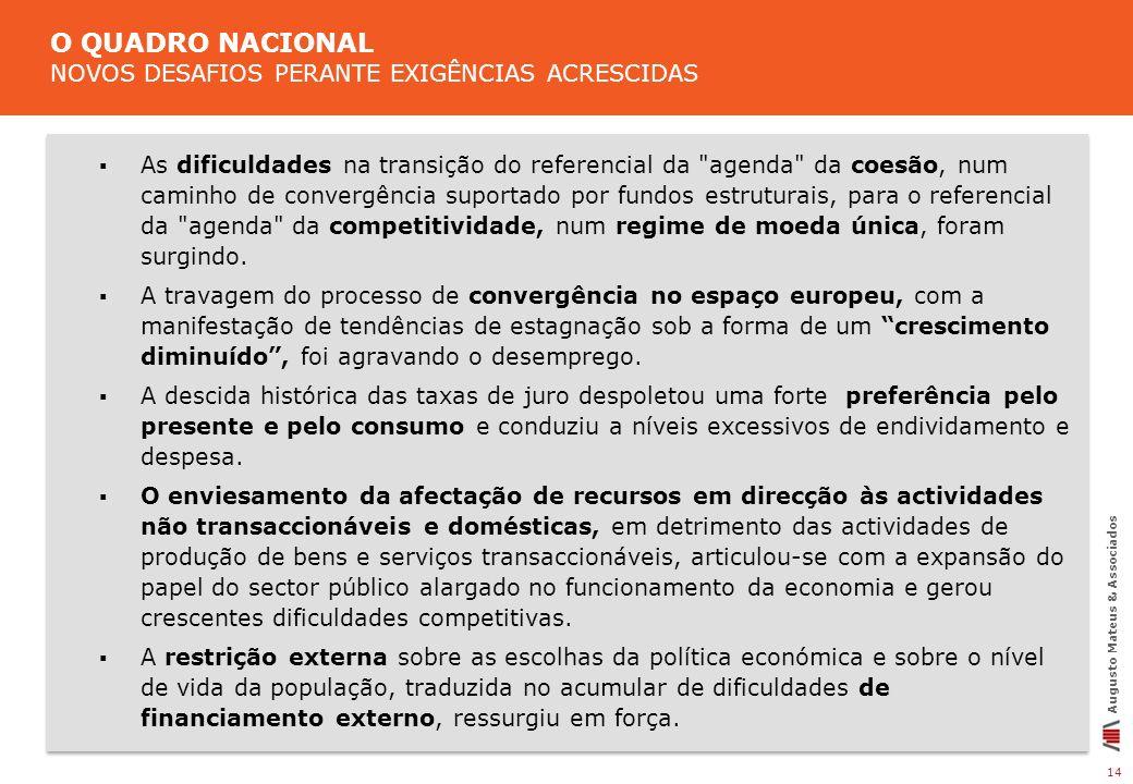 14 Augusto Mateus & Associados As dificuldades na transição do referencial da