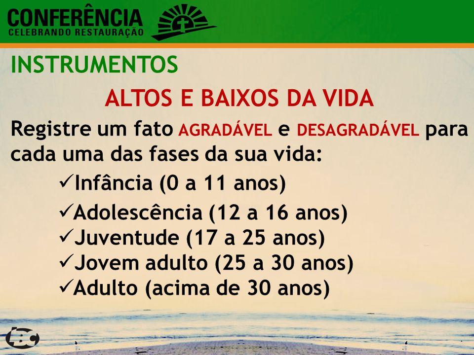 INSTRUMENTOS ALTOS E BAIXOS DA VIDA Registre um fato AGRADÁVEL e DESAGRADÁVEL para cada uma das fases da sua vida: Infância (0 a 11 anos) Adolescência