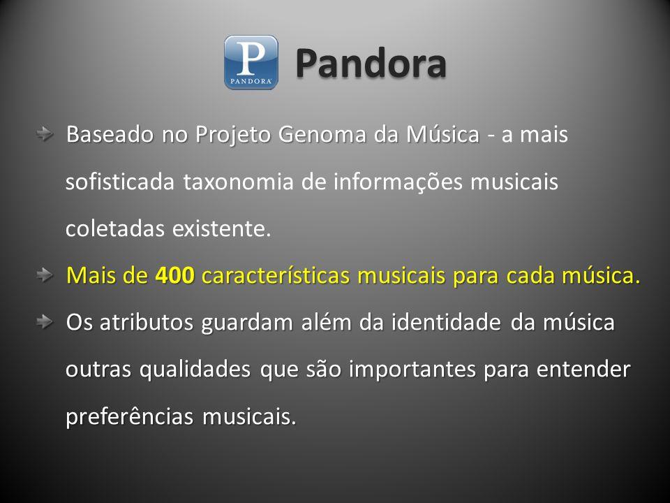 Pandora Baseado no Projeto Genoma da Música Baseado no Projeto Genoma da Música - a mais sofisticada taxonomia de informações musicais coletadas exist