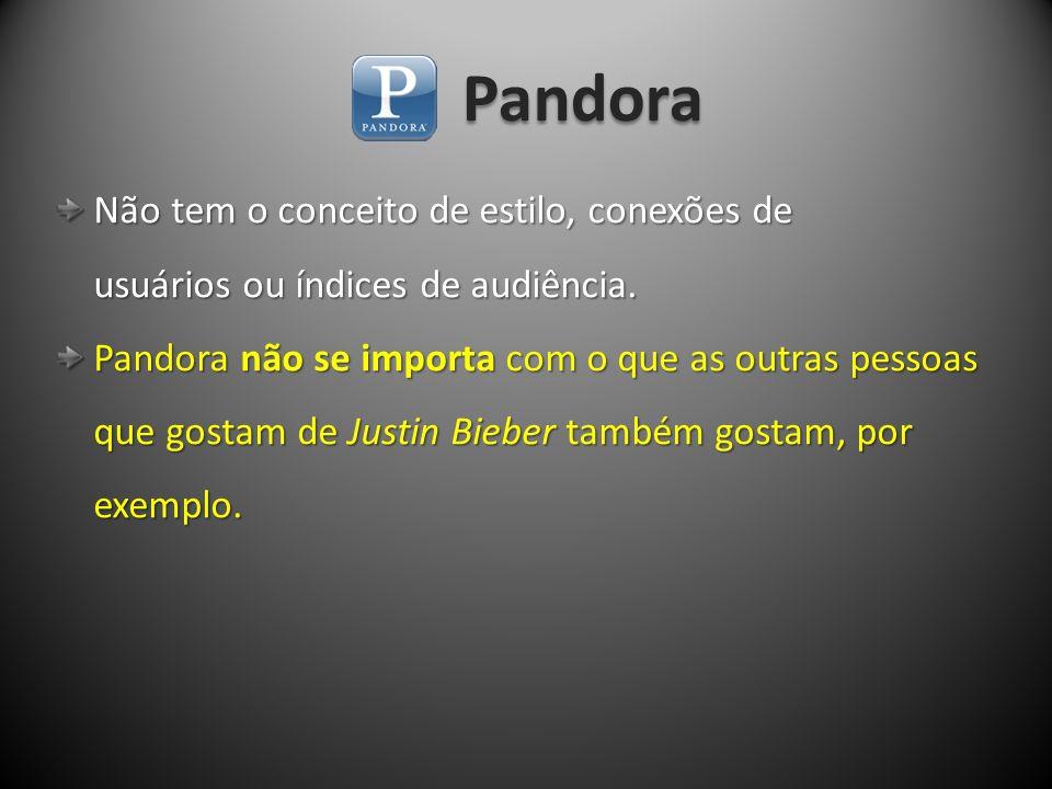Pandora Não tem o conceito de estilo, conexões de Não tem o conceito de estilo, conexões de usuários ou índices de audiência. usuários ou índices de a
