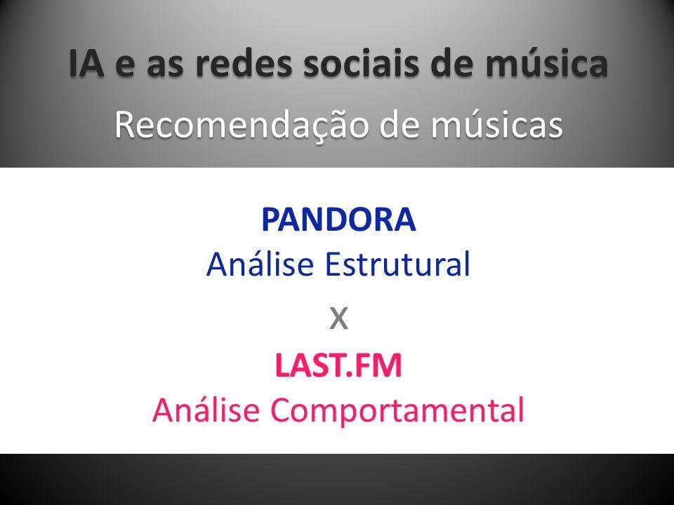 IA e as redes sociais de música PANDORA Análise Estrutural x LAST.FM Análise Comportamental Recomendação de músicas
