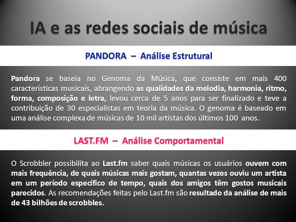 IA e as redes sociais de música PANDORA – Análise Estrutural Pandora se baseia no Genoma da Música, que consiste em mais 400 características musicais,