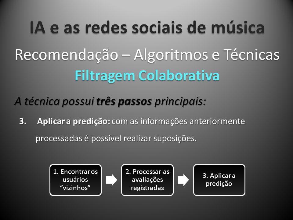 IA e as redes sociais de música A técnica possui três passos principais: Recomendação – Algoritmos e Técnicas Filtragem Colaborativa 3. Aplicar a pred