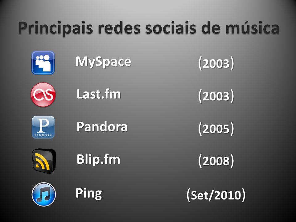 Principais redes sociais de música MySpace Pandora Last.fm Ping ( 2003 ) ( 2005 ) ( 2003 ) ( Set/2010 ) Blip.fm ( 2008 )