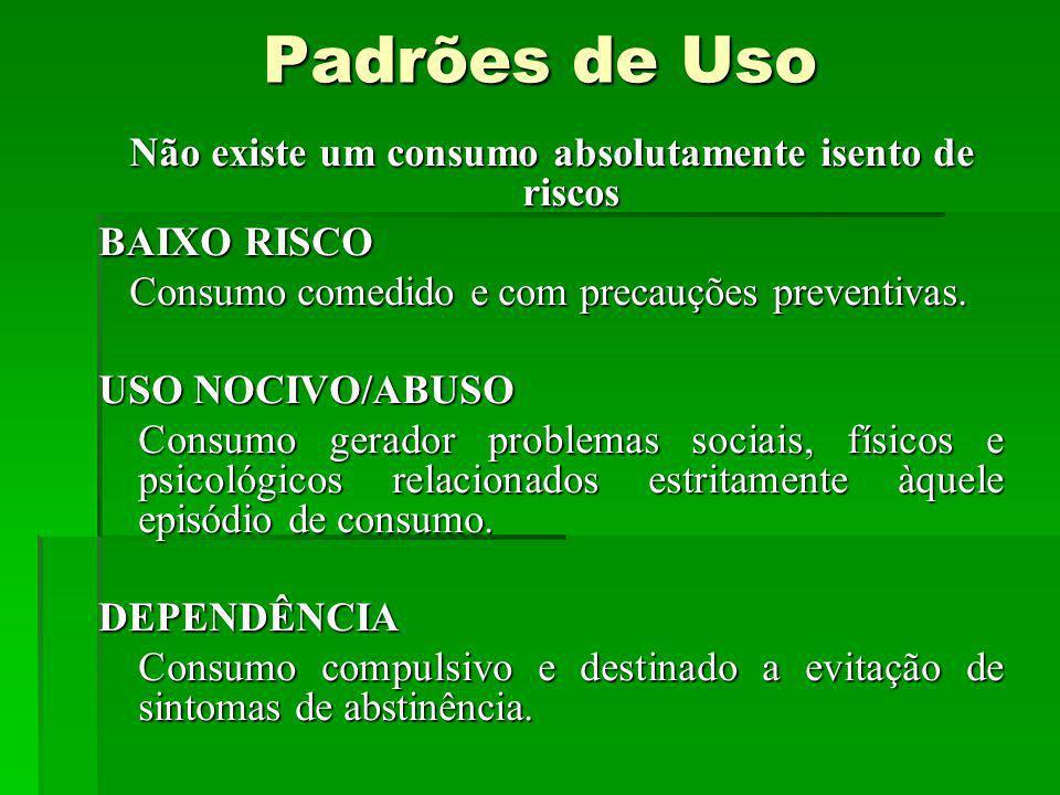 Padrões de Uso Não existe um consumo absolutamente isento de riscos BAIXO RISCO Consumo comedido e com precauções preventivas.