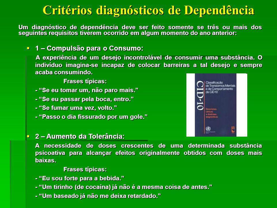 Critérios diagnósticos de Dependência 3 – Síndrome de Abstinência: 3 – Síndrome de Abstinência: O surgimento de sinais e sintomas de intensidade variável quando o consumo da sustância cessou ou foi reduzido.