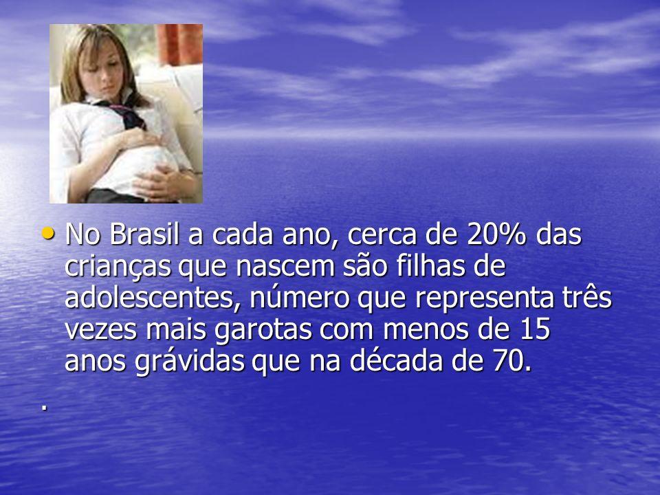 No Brasil a cada ano, cerca de 20% das crianças que nascem são filhas de adolescentes, número que representa três vezes mais garotas com menos de 15 a