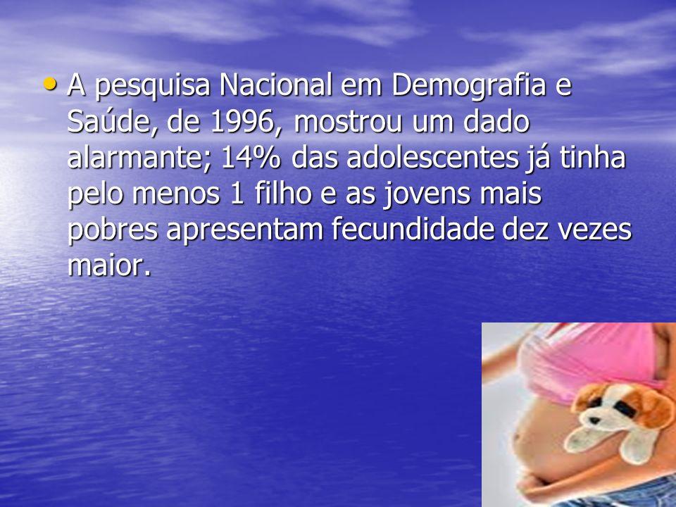 A pesquisa Nacional em Demografia e Saúde, de 1996, mostrou um dado alarmante; 14% das adolescentes já tinha pelo menos 1 filho e as jovens mais pobre