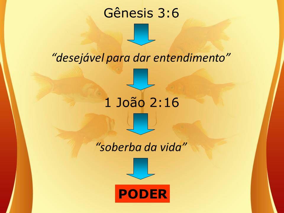 Gênesis 3:6 desejável para dar entendimento soberba da vida 1 João 2:16 PODER