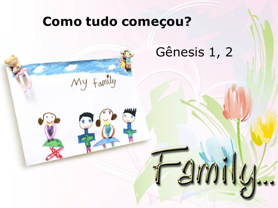 Família: Projeto de Deus 1. Separação 2. União 3. Unidade 4. Intimidade