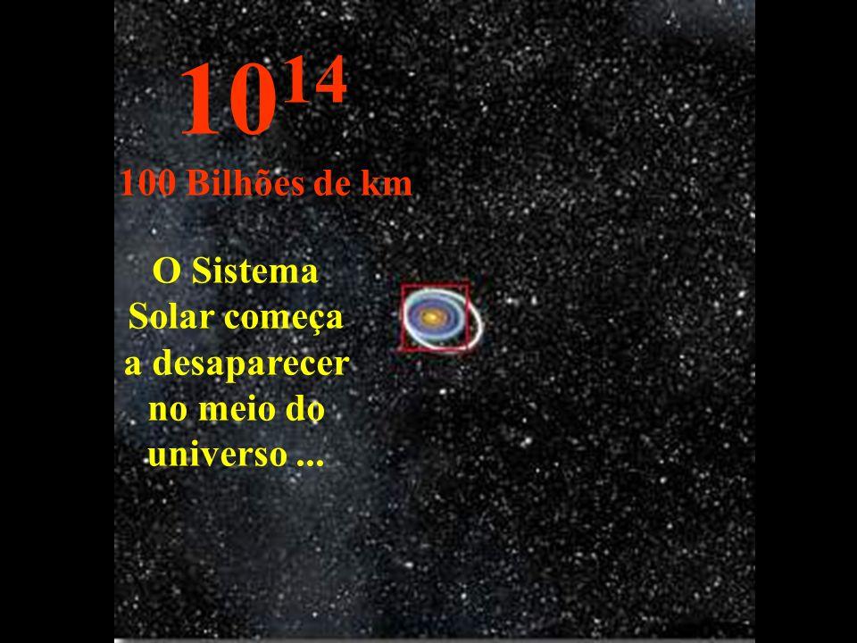 10 14 100 Bilhões de km O Sistema Solar começa a desaparecer no meio do universo...