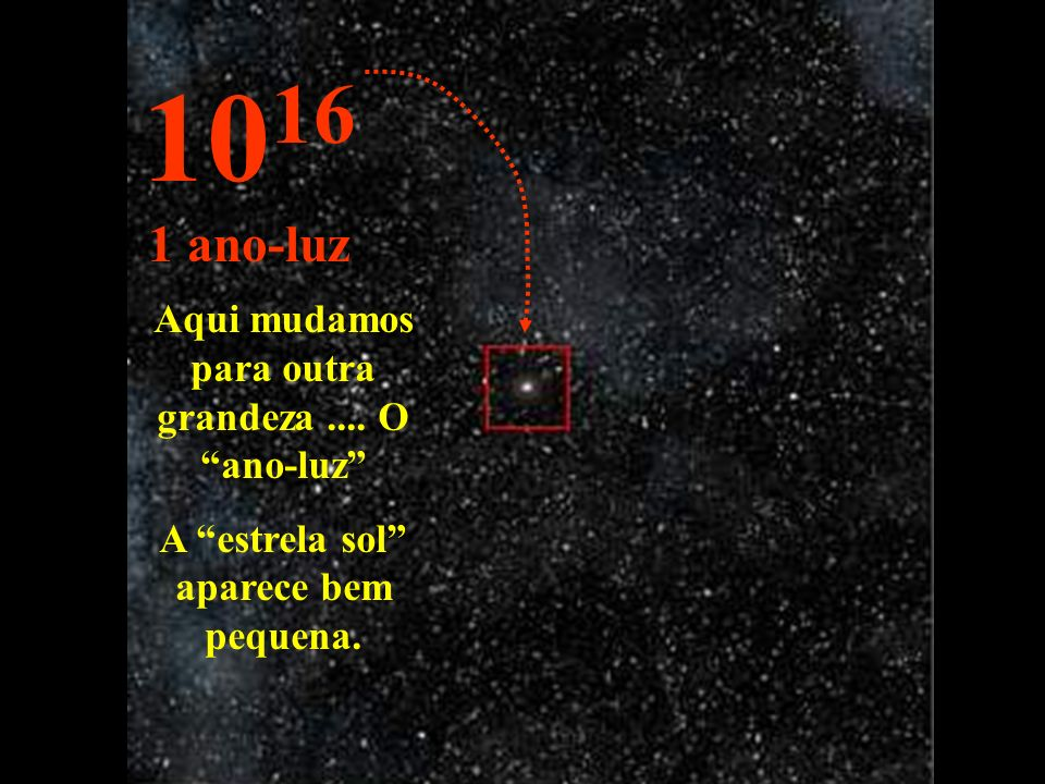Aqui mudamos para outra grandeza.... O ano-luz A estrela sol aparece bem pequena. 10 16 1 ano-luz