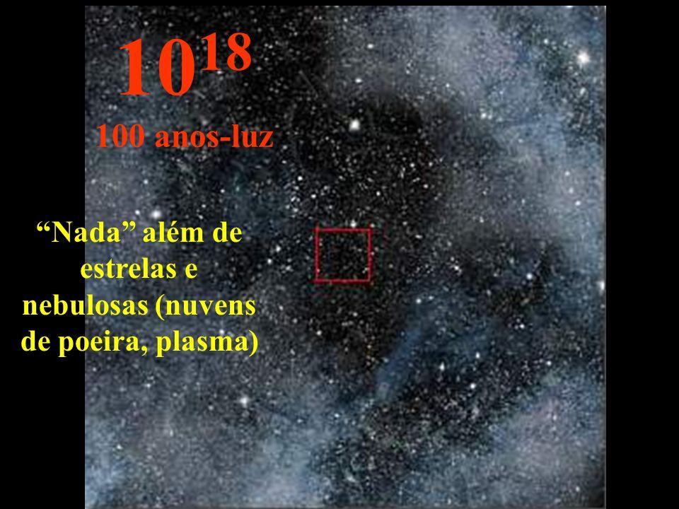 Nada além de estrelas e nebulosas (nuvens de poeira, plasma) 10 18 100 anos-luz