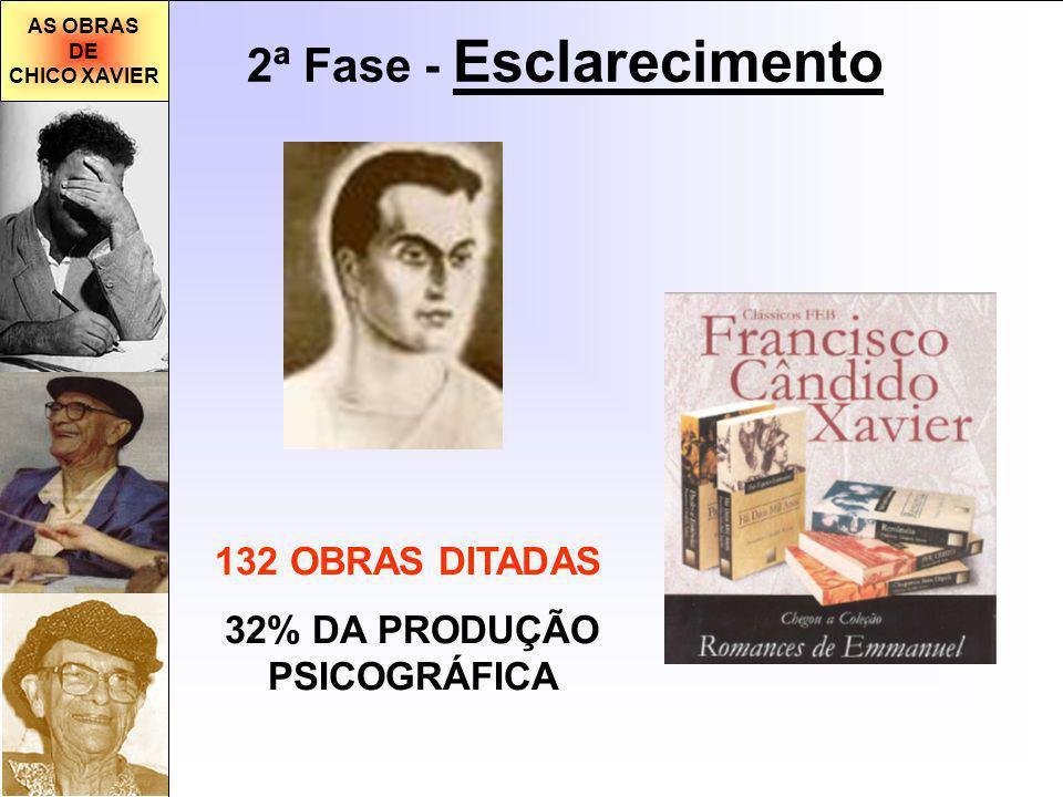 AS OBRAS DE CHICO XAVIER 2ª Fase - Esclarecimento 132 OBRAS DITADAS 32% DA PRODUÇÃO PSICOGRÁFICA