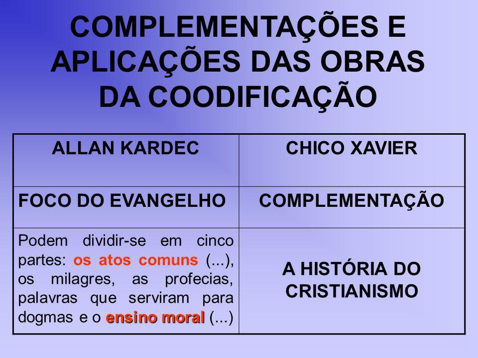 ALLAN KARDECCHICO XAVIER FOCO DO EVANGELHOCOMPLEMENTAÇÃO ensino moral Podem dividir-se em cinco partes: os atos comuns (...), os milagres, as profecias, palavras que serviram para dogmas e o ensino moral (...) A HISTÓRIA DO CRISTIANISMO COMPLEMENTAÇÕES E APLICAÇÕES DAS OBRAS DA COODIFICAÇÃO