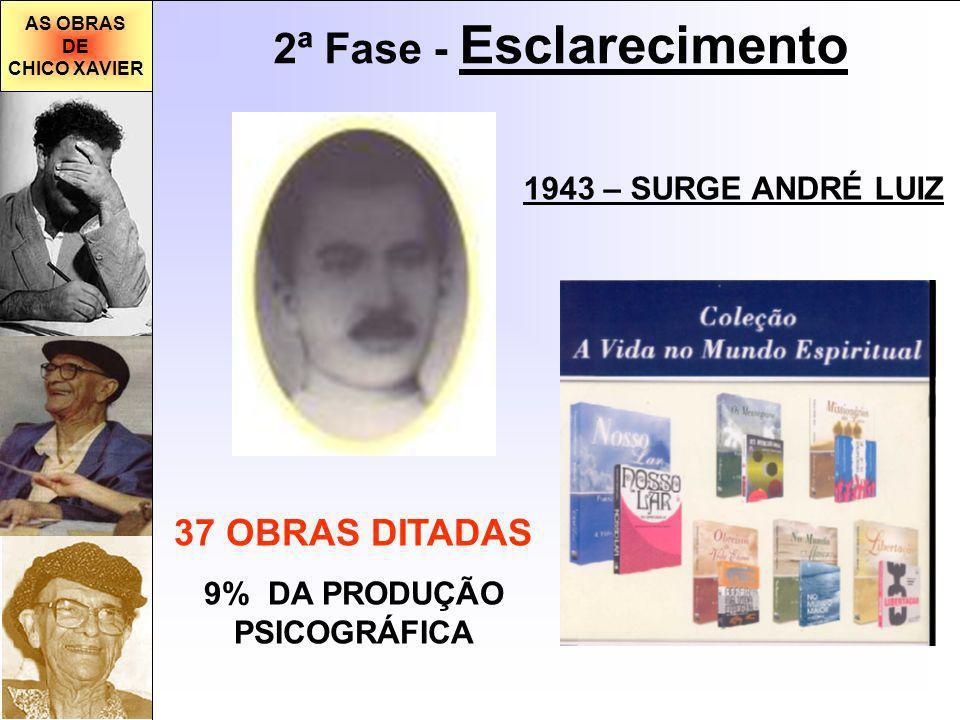 AS OBRAS DE CHICO XAVIER 37 OBRAS DITADAS 9% DA PRODUÇÃO PSICOGRÁFICA 2ª Fase - Esclarecimento 1943 – SURGE ANDRÉ LUIZ