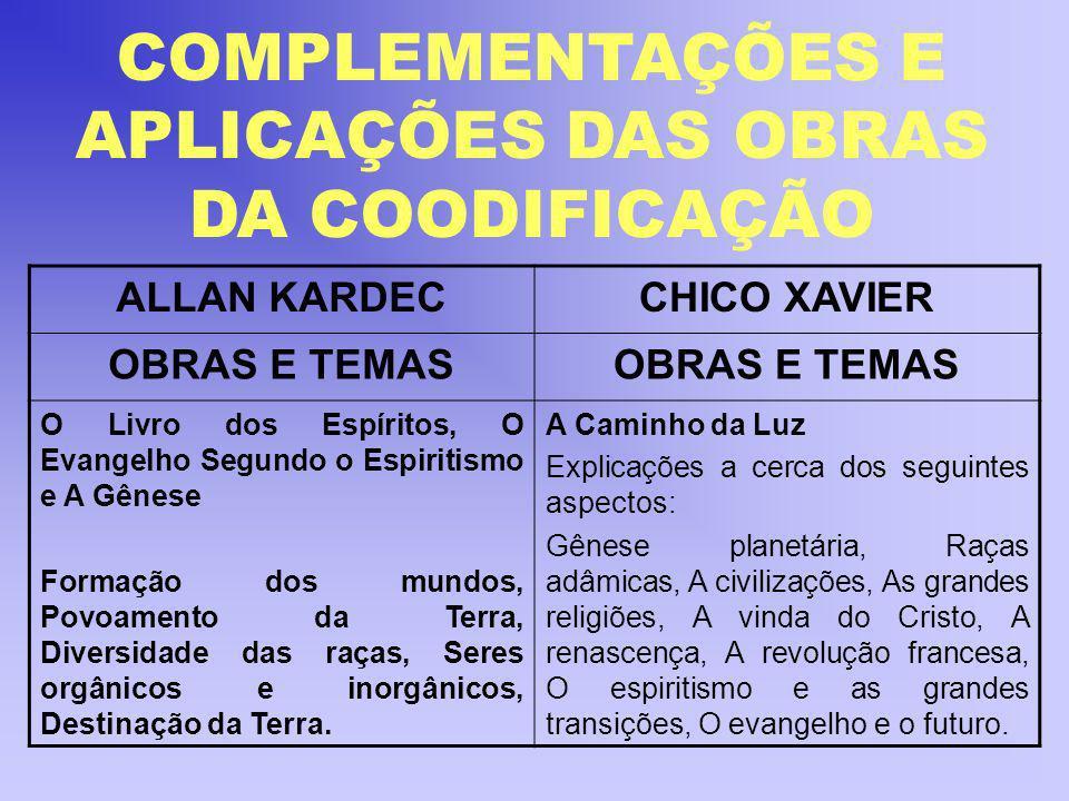 COMPLEMENTAÇÕES E APLICAÇÕES DAS OBRAS DA COODIFICAÇÃO ALLAN KARDECCHICO XAVIER OBRAS E TEMAS O Livro dos Espíritos, O Evangelho Segundo o Espiritismo