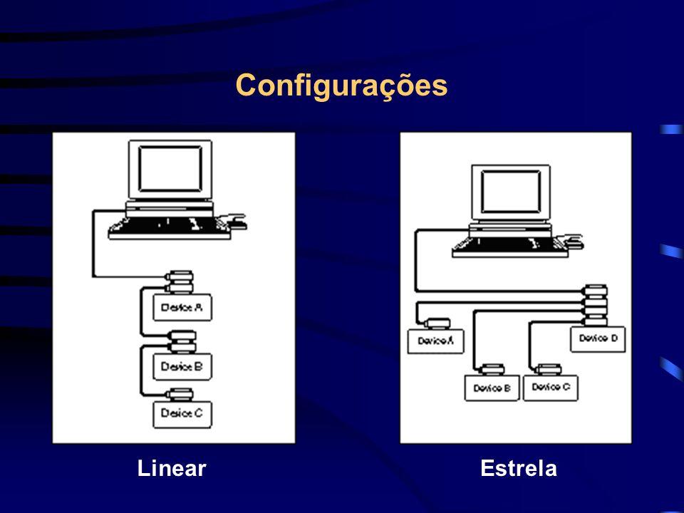 Configurações LinearEstrela