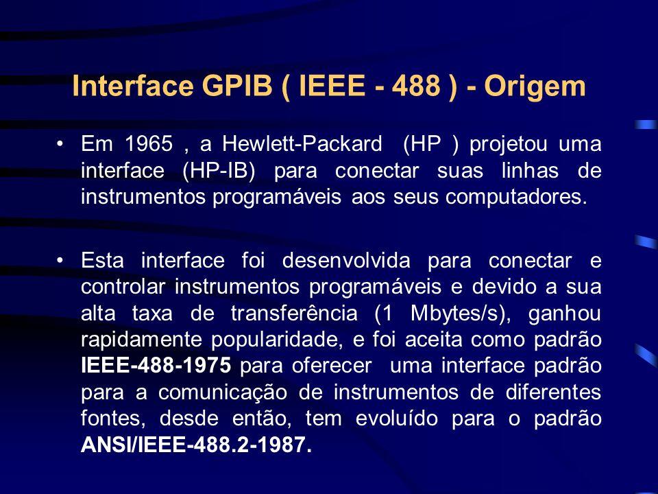 Interface GPIB ( IEEE - 488 ) - Origem Em 1965, a Hewlett-Packard (HP ) projetou uma interface (HP-IB) para conectar suas linhas de instrumentos progr