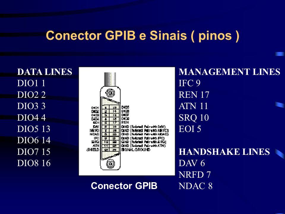 Conector GPIB e Sinais ( pinos ) Conector GPIB DATA LINES DIO1 1 DIO2 2 DIO3 3 DIO4 4 DIO5 13 DIO6 14 DIO7 15 DIO8 16 MANAGEMENT LINES IFC 9 REN 17 AT