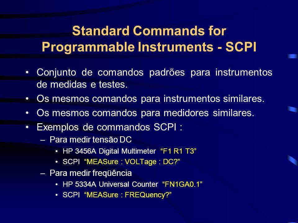 Standard Commands for Programmable Instruments - SCPI Conjunto de comandos padrões para instrumentos de medidas e testes. Os mesmos comandos para inst