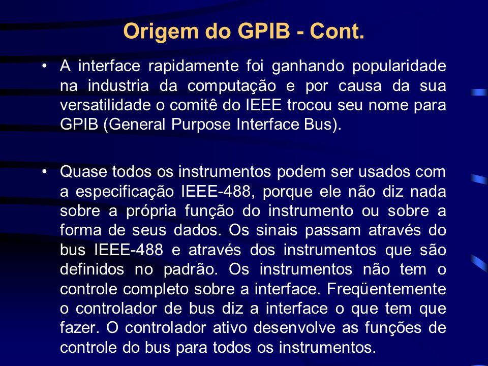 Origem do GPIB - Cont. A interface rapidamente foi ganhando popularidade na industria da computação e por causa da sua versatilidade o comitê do IEEE