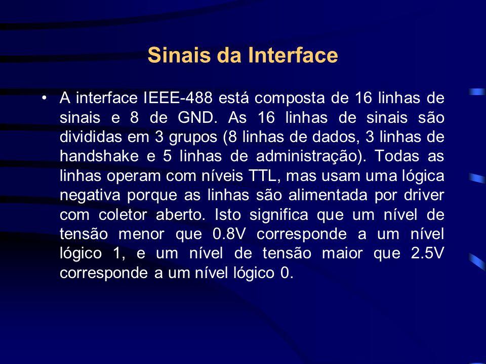 Sinais da Interface A interface IEEE-488 está composta de 16 linhas de sinais e 8 de GND. As 16 linhas de sinais são divididas em 3 grupos (8 linhas d
