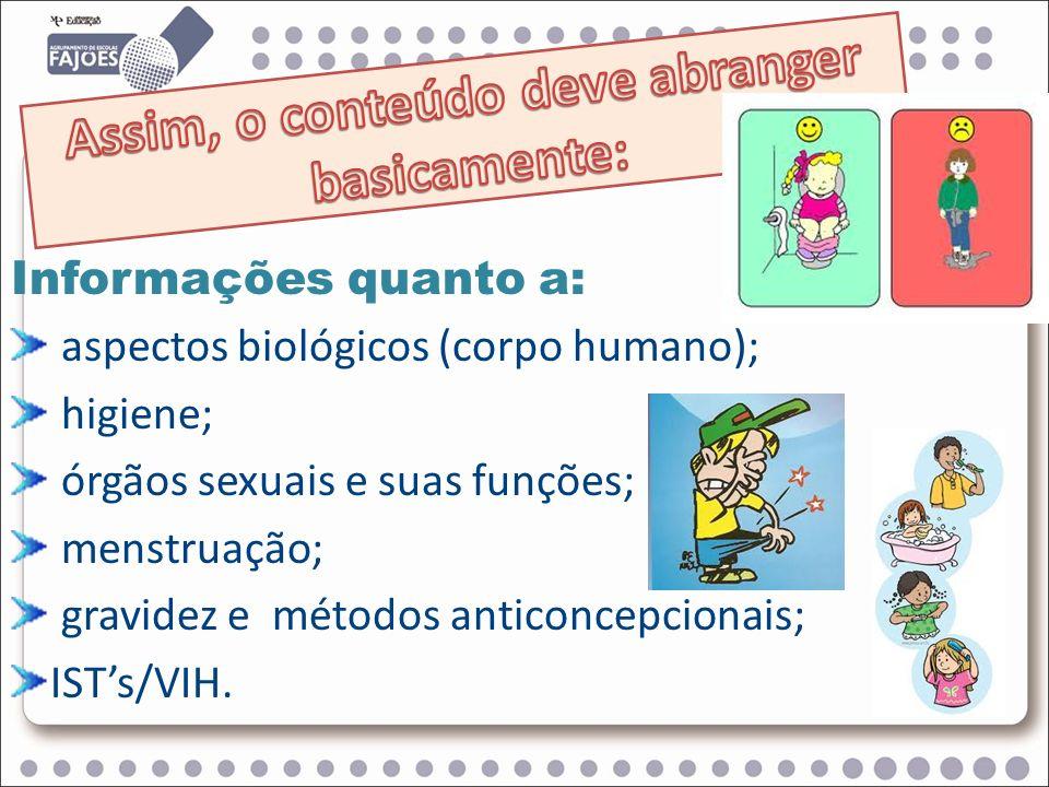 Informações quanto a: aspectos biológicos (corpo humano); higiene; órgãos sexuais e suas funções; menstruação; gravidez e métodos anticoncepcionais; I