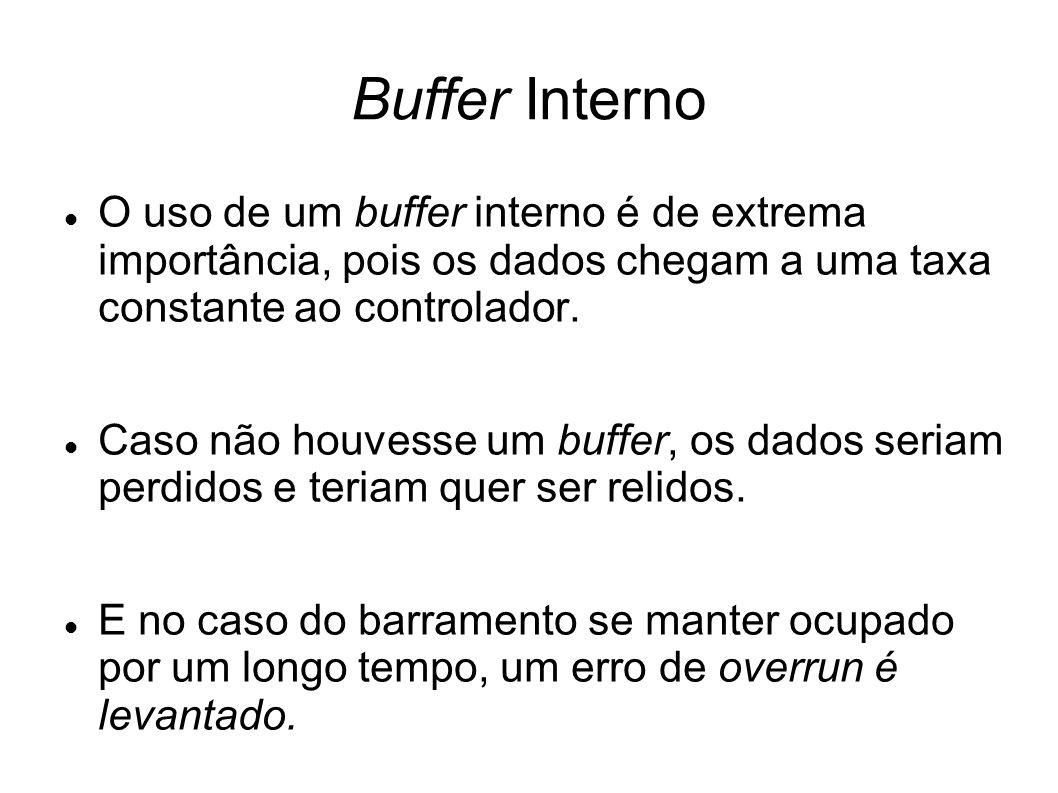Buffer Interno O uso de um buffer interno é de extrema importância, pois os dados chegam a uma taxa constante ao controlador. Caso não houvesse um buf