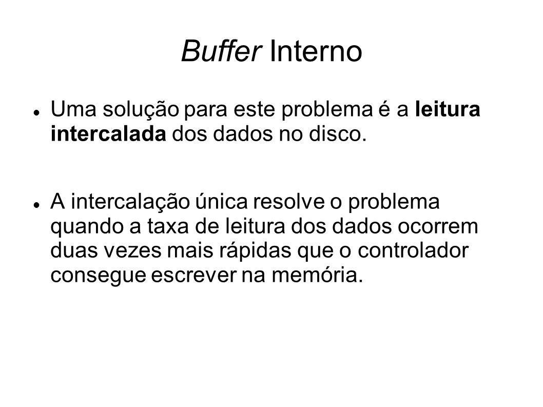 Buffer Interno Uma solução para este problema é a leitura intercalada dos dados no disco. A intercalação única resolve o problema quando a taxa de lei