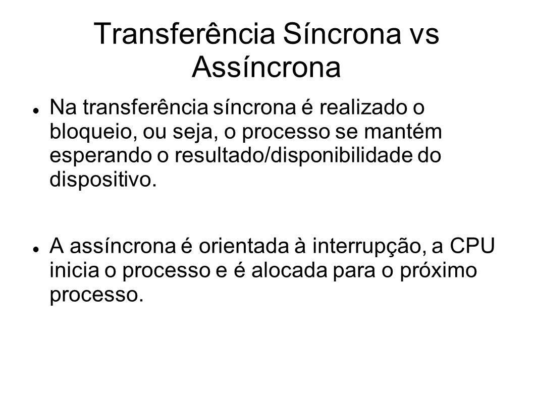 Transferência Síncrona vs Assíncrona Na transferência síncrona é realizado o bloqueio, ou seja, o processo se mantém esperando o resultado/disponibilidade do dispositivo.