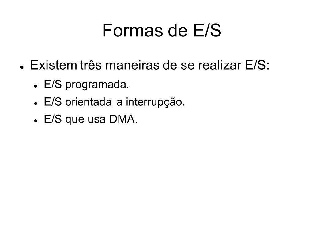 Formas de E/S Existem três maneiras de se realizar E/S: E/S programada. E/S orientada a interrupção. E/S que usa DMA.
